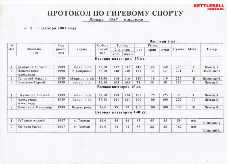 By alexandr borovikov 2008
